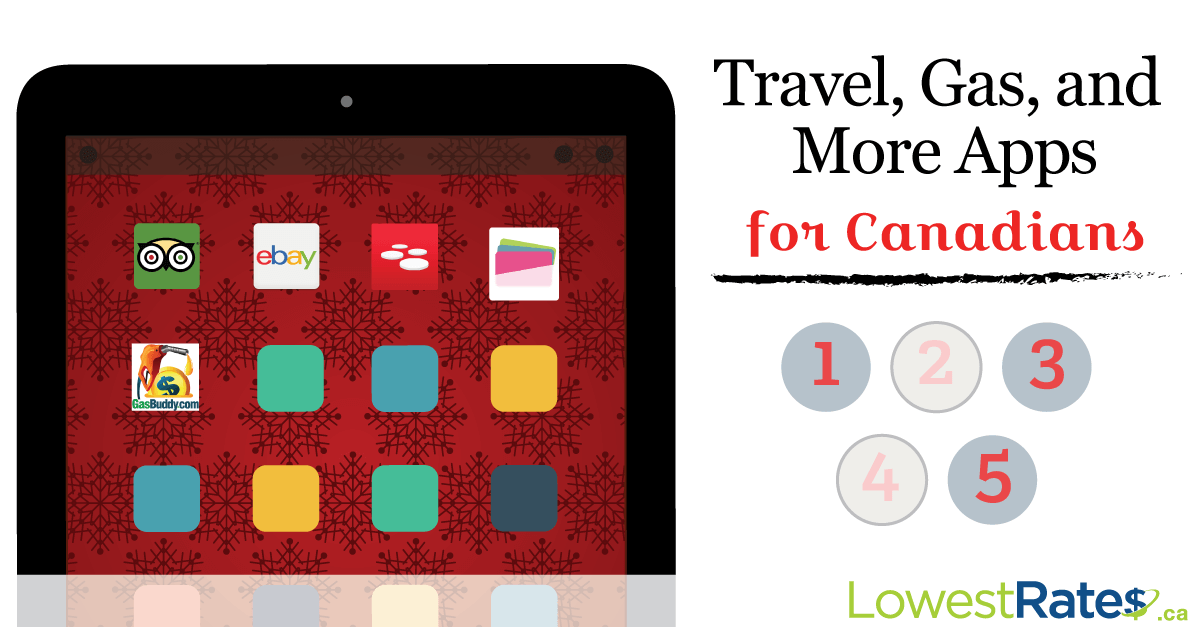 Saving With Your Smartphone Part 4 Travel Gas And
