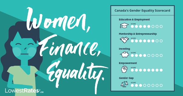 gender equality canada essay Gender inequality and post-secondary education in canada introduction historically, gender differences have been at within.