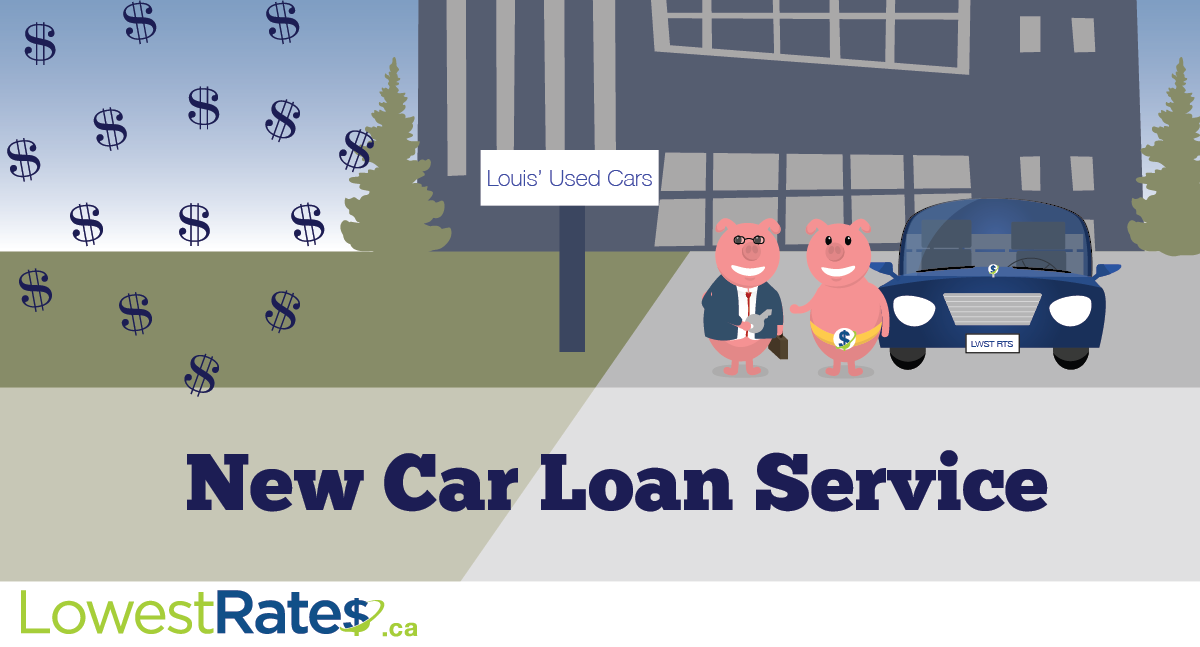 Trouble Financing Your Vehicle Our Car Loan Service