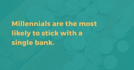 Millennials are more loyal to banks than any other generation, according to survey